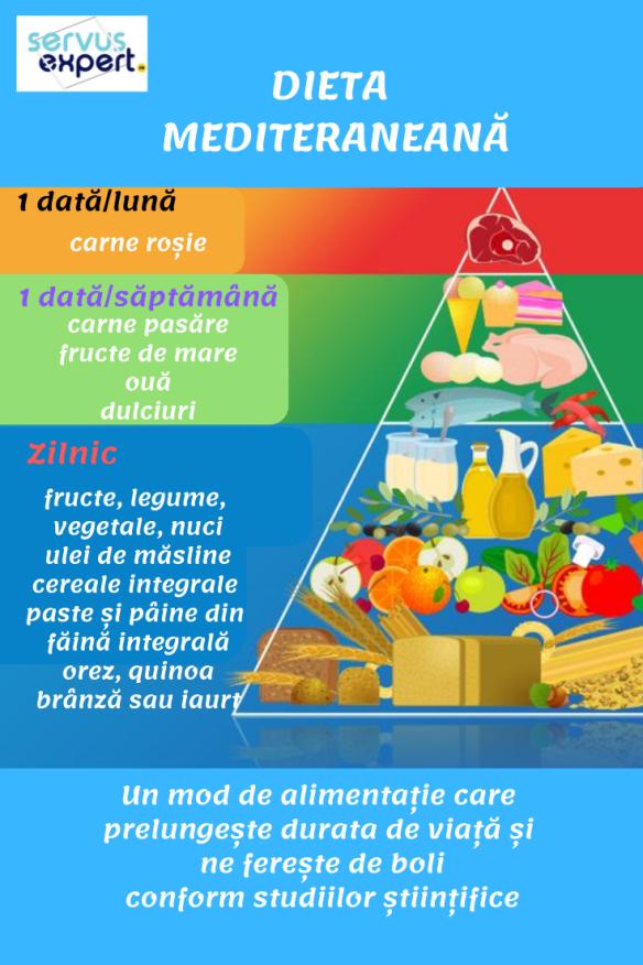 pierdere în greutate sănătoasă timp de 4 luni)