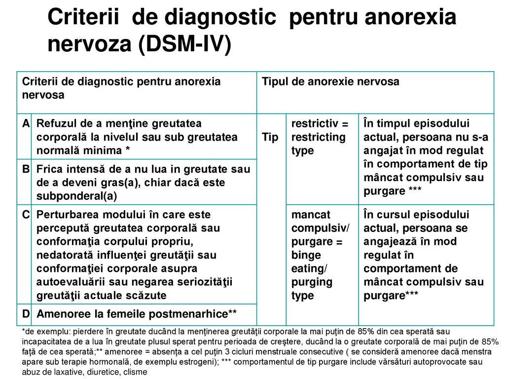 Hipercolesterolemia- cauze, tratament – alegsatraiesc.ro