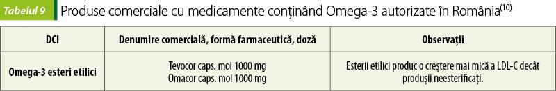 Atorvastatina Mylan 80 mg, comprimate filmate Prospect atorvastatinum