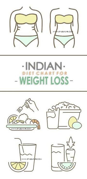 schimbarea stilului de viață pentru pierderea în greutate)