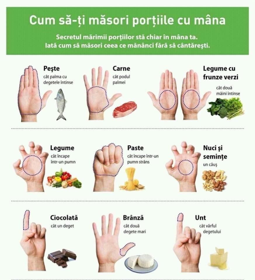 sfaturi pentru slăbirea corpului)