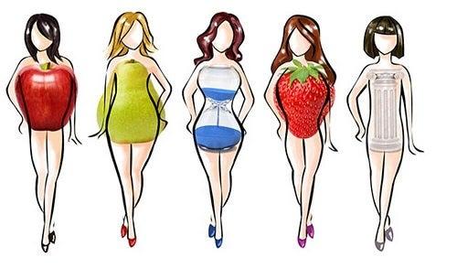 tip de corp pierdere în greutate)