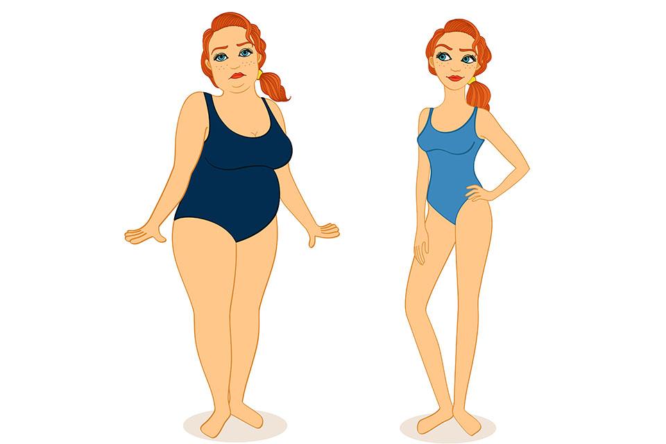 pierde 26 de grăsime corporală Pierderea in greutate ajuta ibs