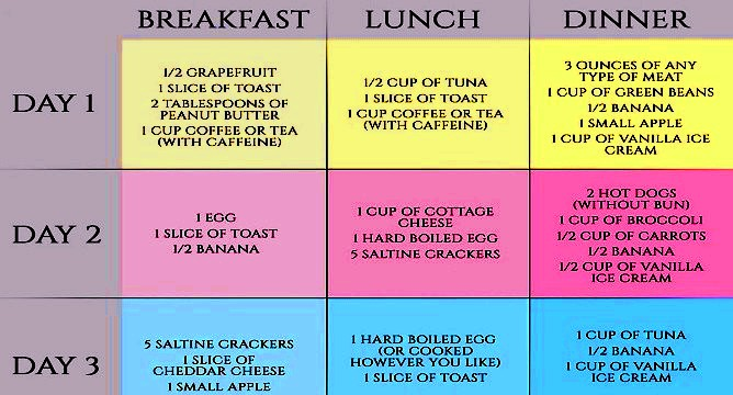 8 obiceiuri care te ajută să pierzi în greutate - Doza de Sănătate