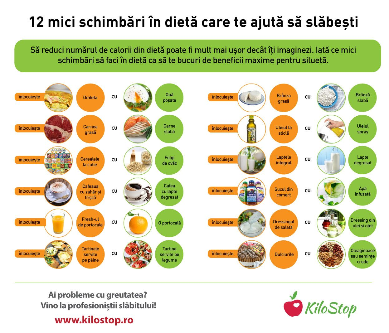 cum să îți îmbunătățești pierderea în greutate)