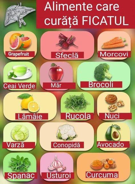 Top 5 alimente care te ajută să slăbești