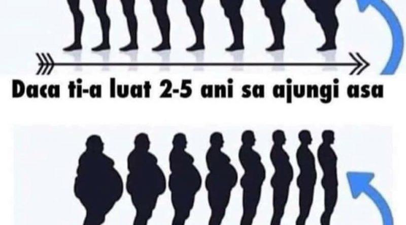 Cum poți slăbi 30 de kilograme în 6 luni? Este secretul siluetei perfecte