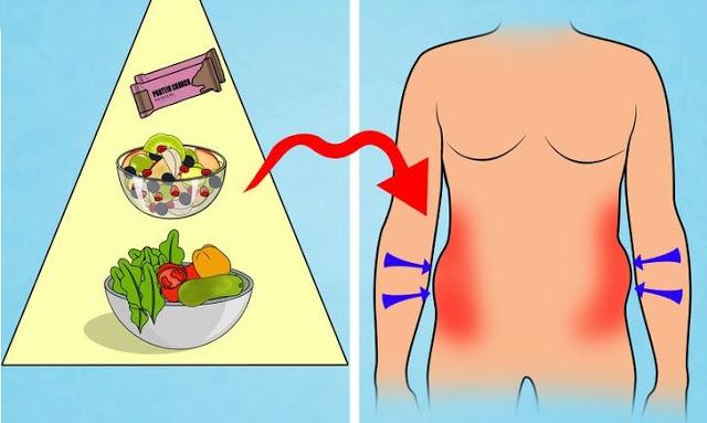 pierde eficient grăsimea corporală
