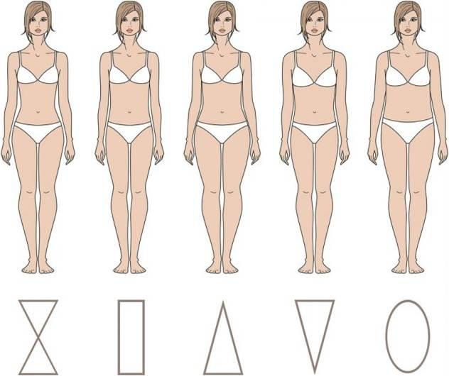 pierderea de grăsime feminină în funcție de tipul corpului
