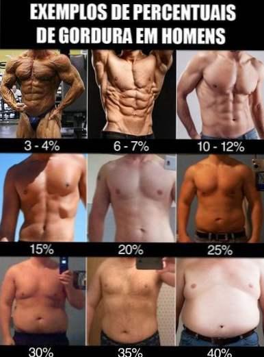 pierderea de grăsime corporală f45