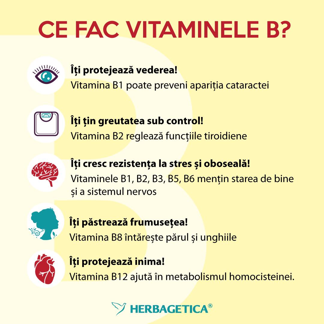 Beneficiile vitaminei B5 (acid pantotenic)