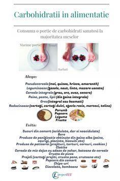 chestii naturale pentru pierderea în greutate)