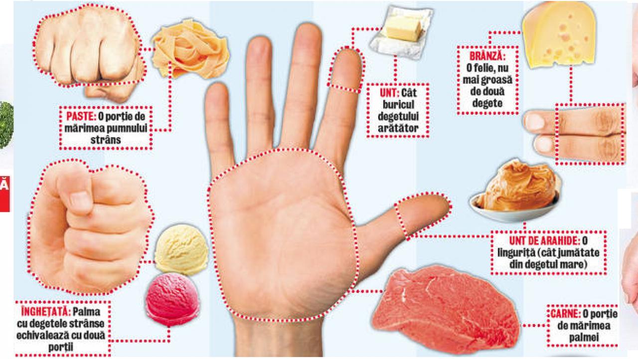 Afla ce alimente sunt recomandate pentru a pierde repede din greutate