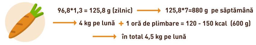 Pierdere în greutate de 5 kg în săptămână)