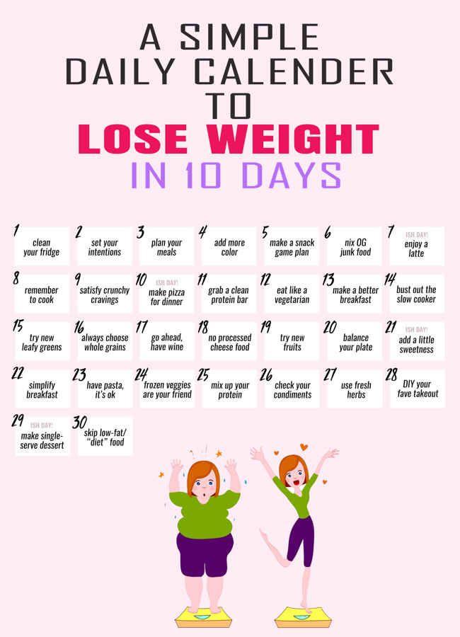 cum să pierzi indicele de grăsime corporală obiective bune de pierdere în greutate pe lună