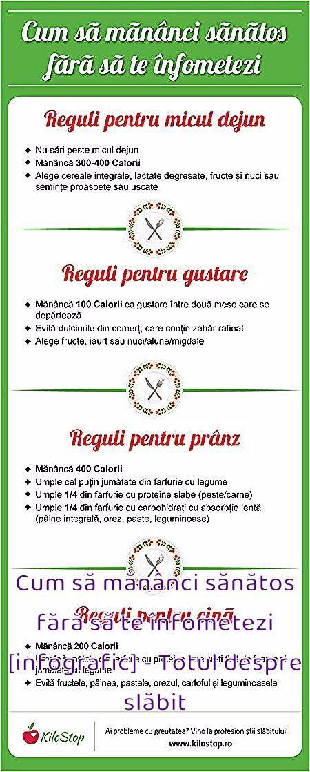 cum să slăbești evitând zahărul)