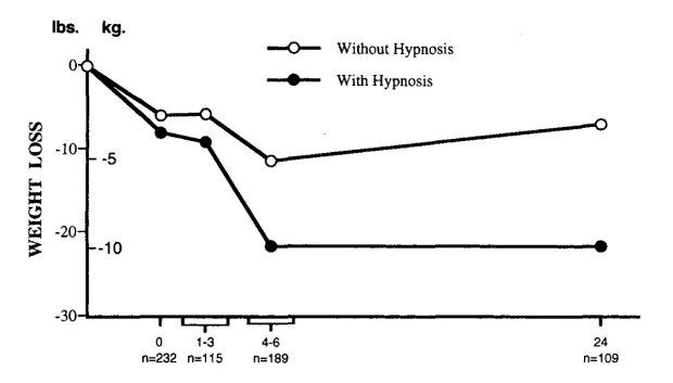 Cele 5 modalități cheie de a arde grăsimea rapid - Myprotein Blog