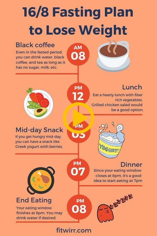 pierdere în greutate vaneitate