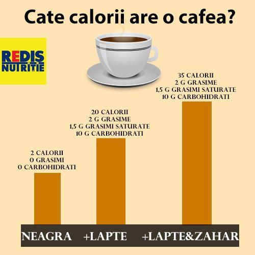Cafea slabit