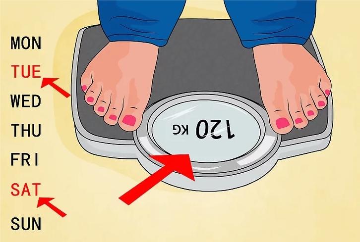 urmăriți pierderea în greutate și măsurători
