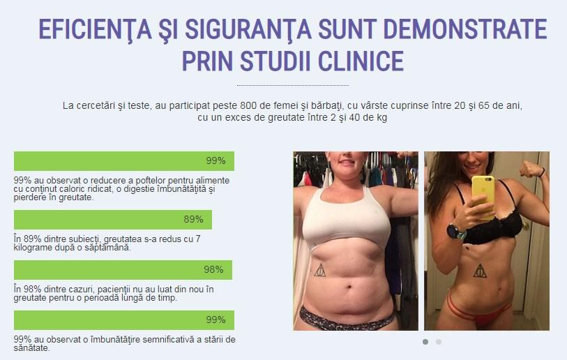 văzând rezultate de pierdere în greutate