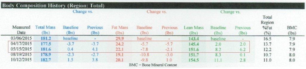 cum sa scapi de grasime corporala pentru pierderea in greutate - pierde in greutate rapid si gustos