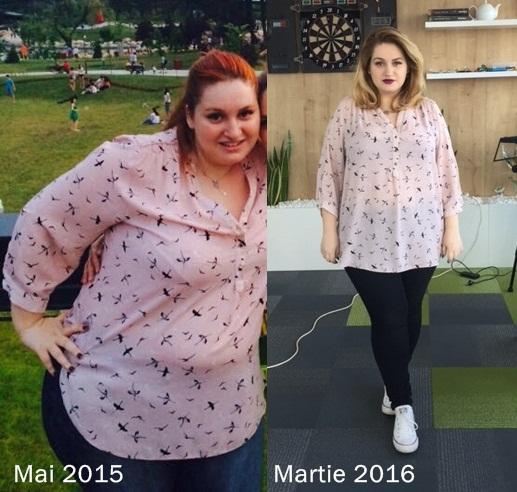 Cum am slăbit 25 de kilograme în câteva luni - ZeceDouazeci
