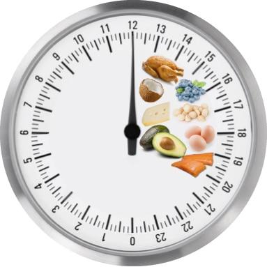 mâncați pentru a trăi pierderea în greutate)