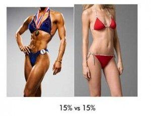 lupta cu pierderea in greutate