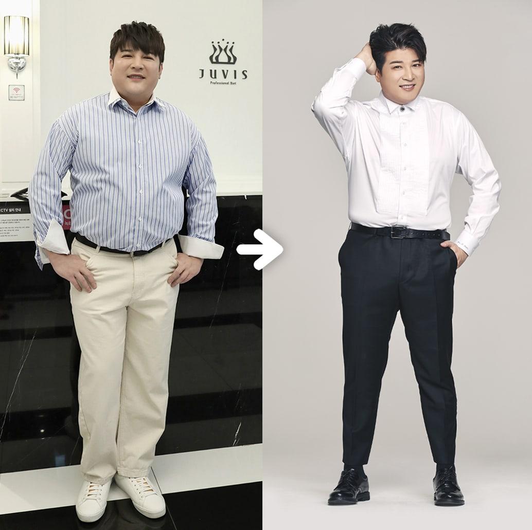 Cea mai simpla metoda de a pierde in greutate