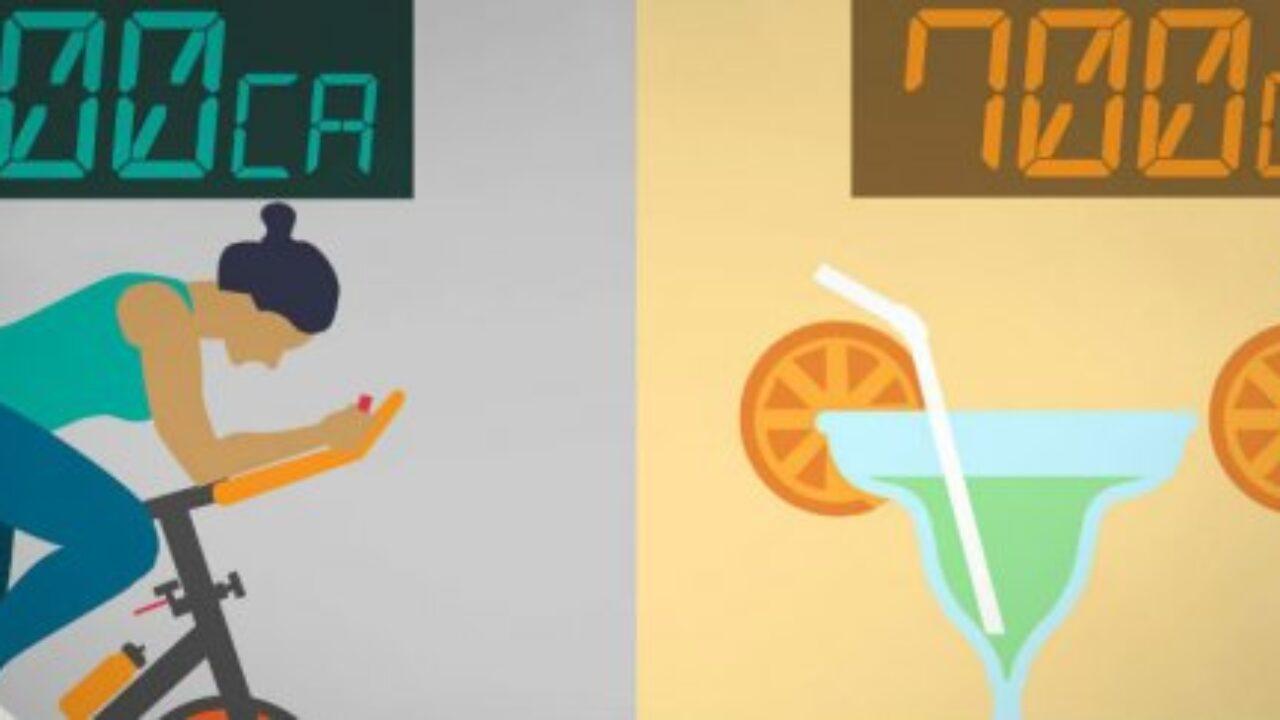 Cum se creează un grafic de pierdere în greutate - Cum Să -