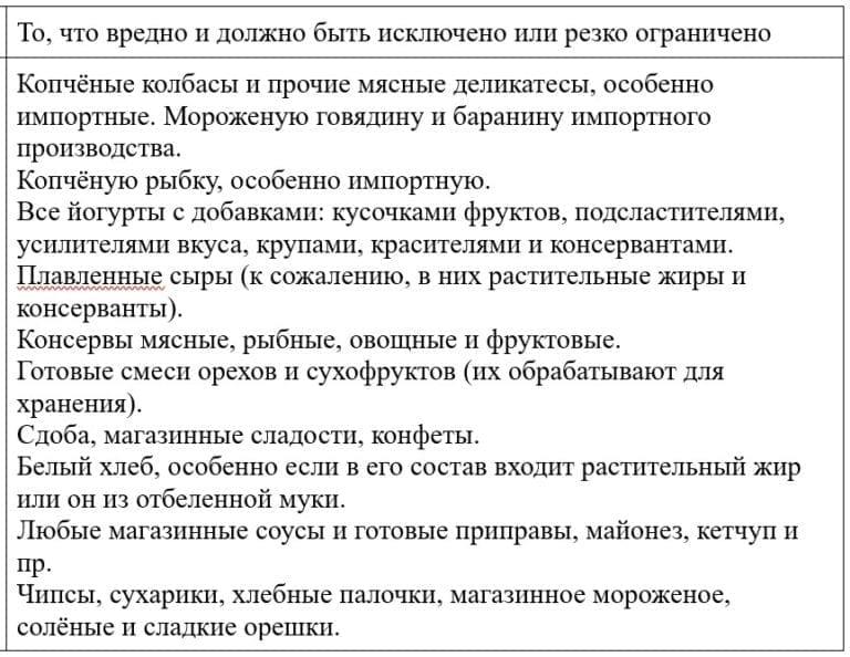 pierdeți în greutate prin credință)