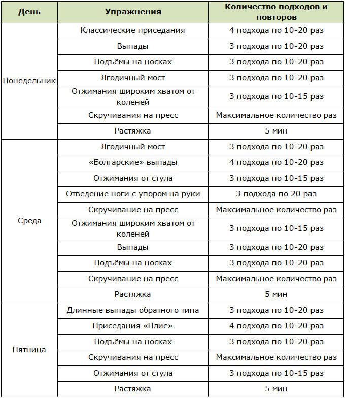 rata de pierdere în greutate psmf)