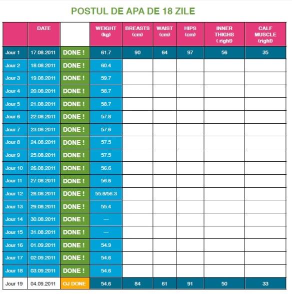 Greutatea ideală în funcţie de înălţime şi vârstă   Epoch Times România