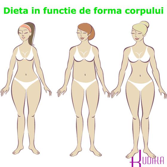 cum să slăbești în josul corpului