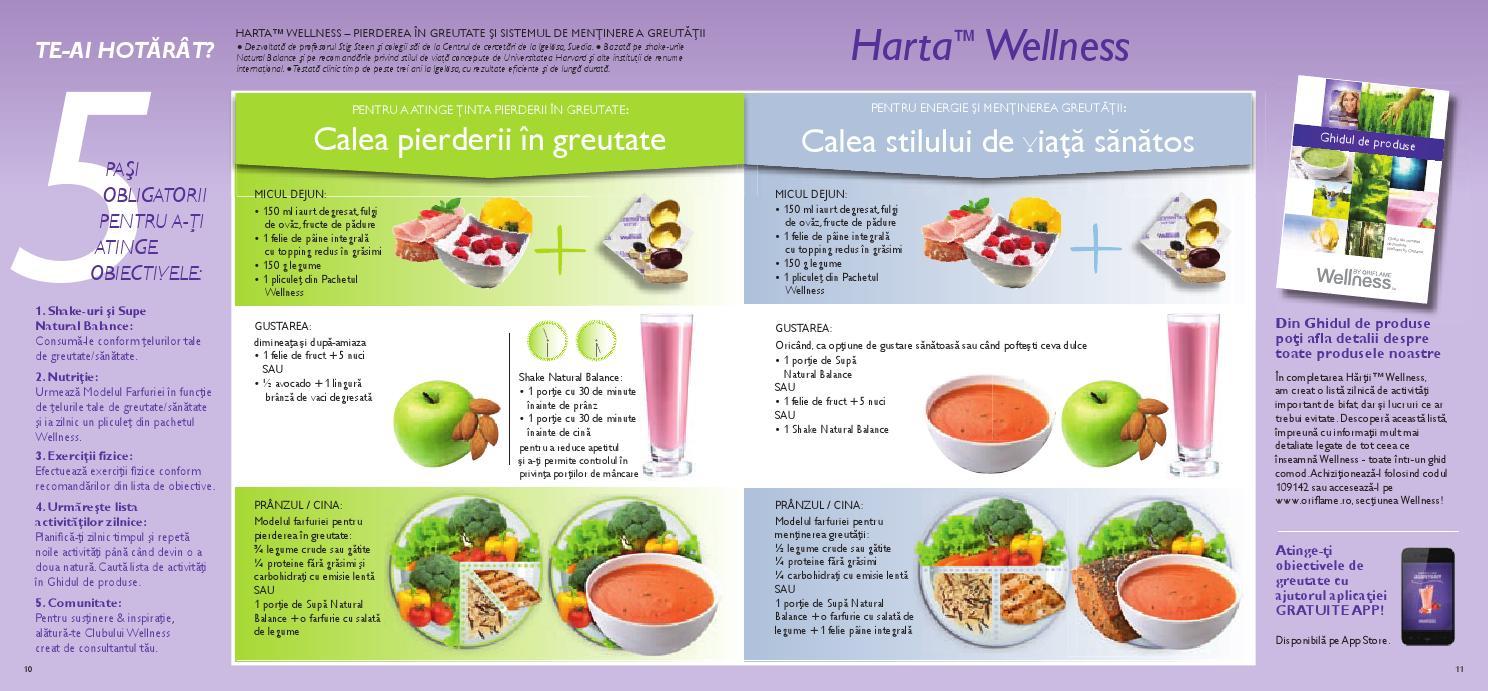 detalii despre pierderea în greutate)