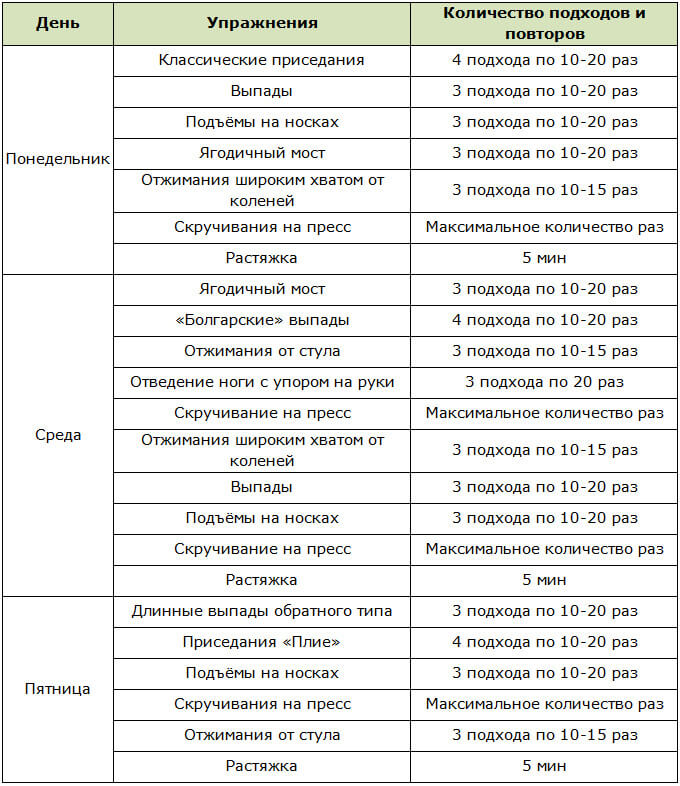 determinați obiectivul de pierdere în greutate)