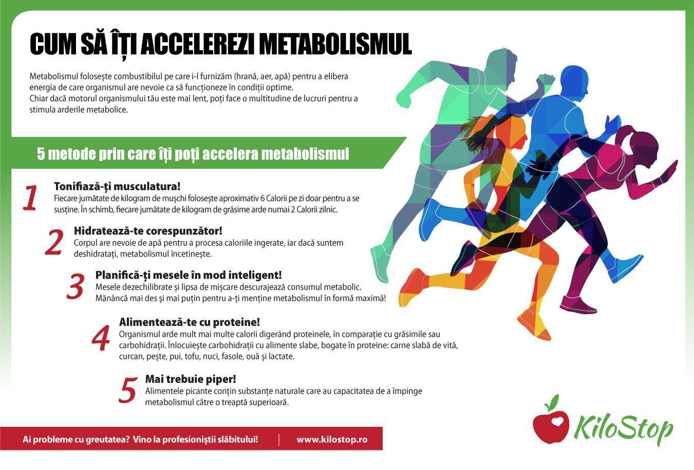 cum să stimuleze metabolismul arderii de grăsimi