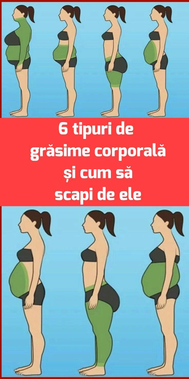 grăsimea din spate pierde în greutate)
