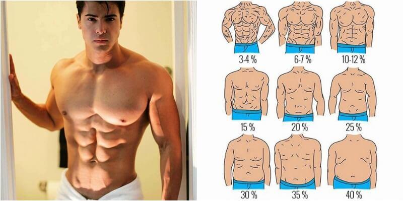 pierde procent din grăsimea corporală