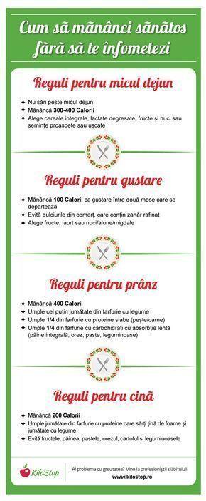pierdeți în greutate evitând zahărul)