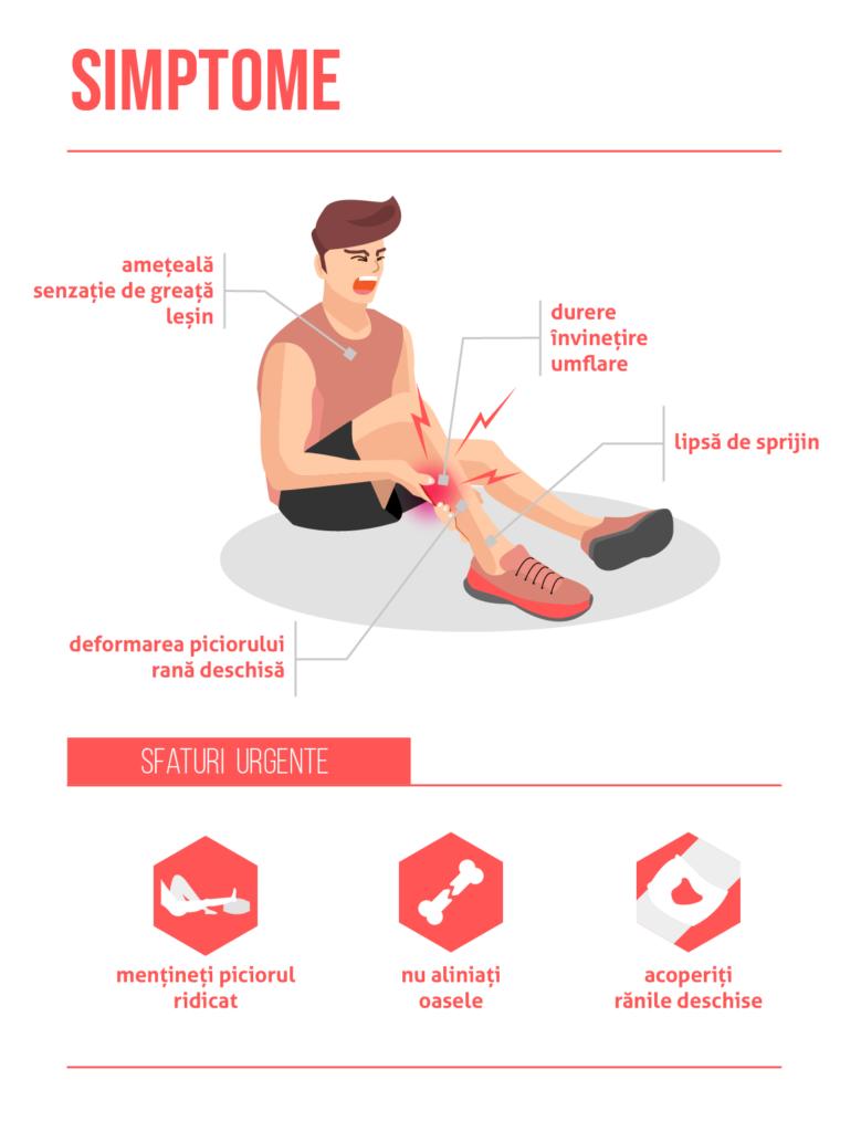 pierdere în greutate amețită în picioare