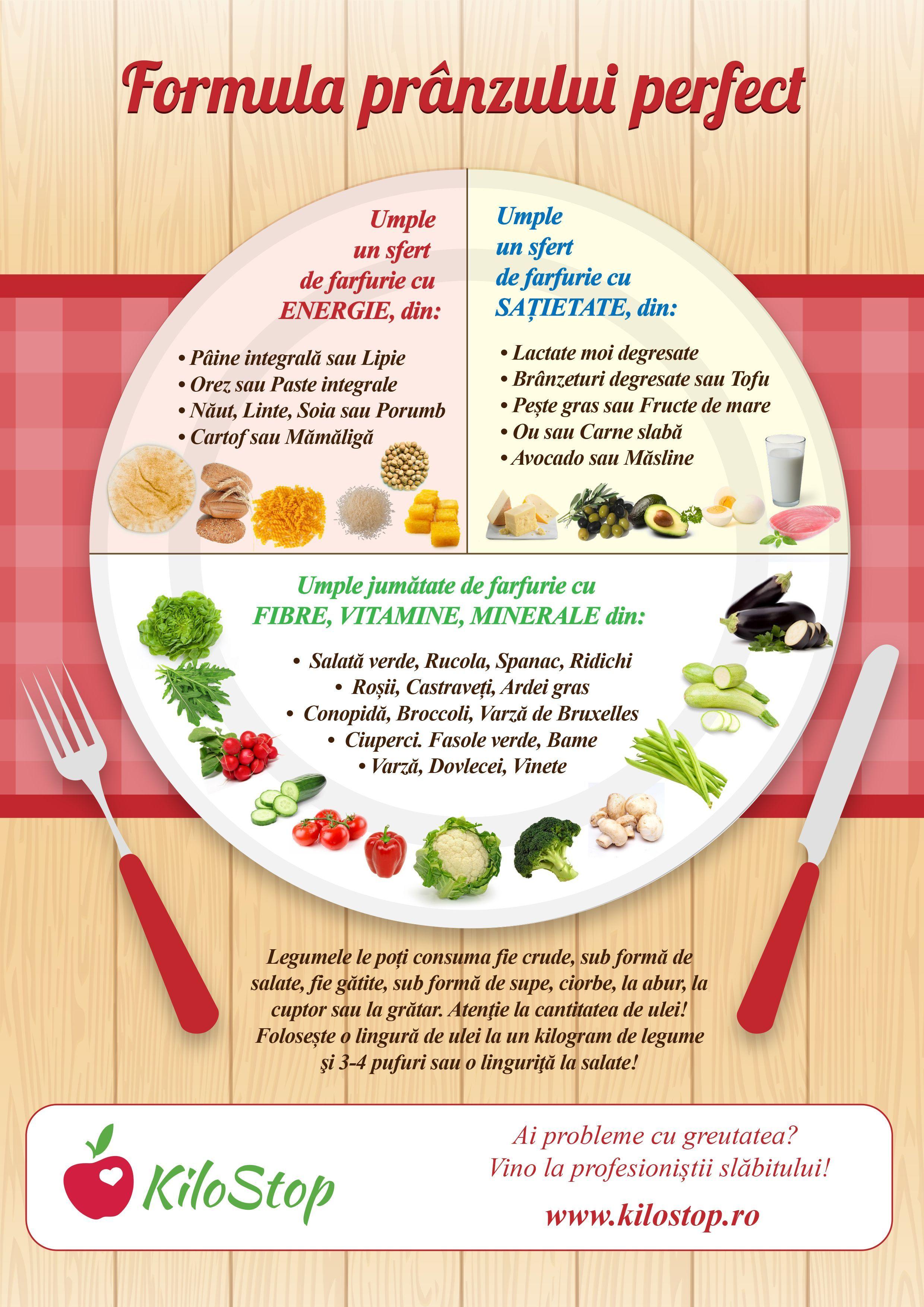 scădere în greutate lună sănătoasă