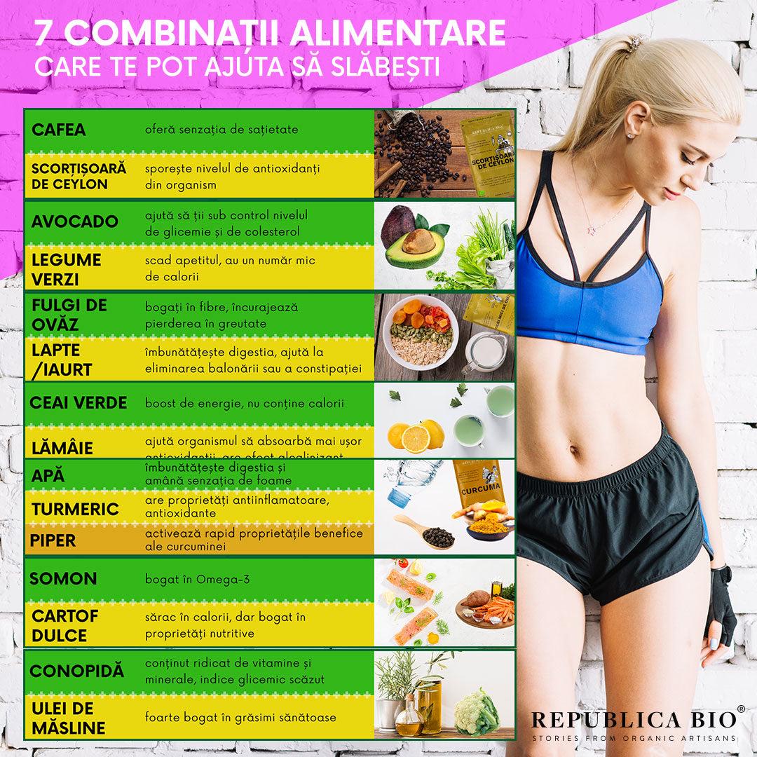 Cum să slăbești sănătos 4-5 kg până la Paști? Dieta cu pătrunjel este tot ce ai nevoie