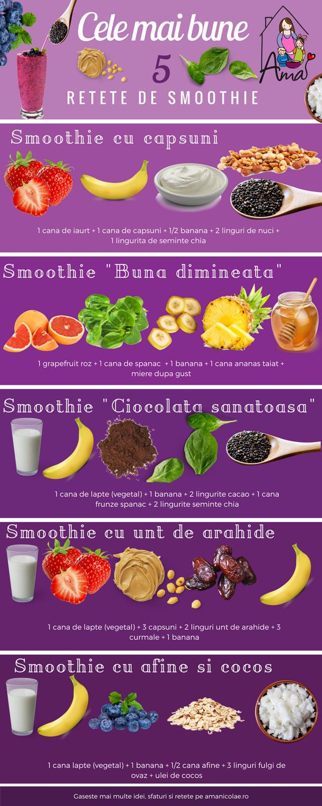 top 10 sfaturi sănătoase pentru pierderea în greutate)