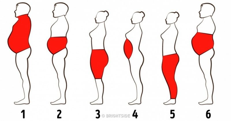 top 5 sfaturi pentru a pierde grăsimea corporală)